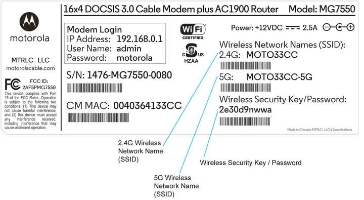 Comment utiliser routeur domestique sans fil